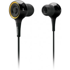Philips Basic Earphones at Rs.1100